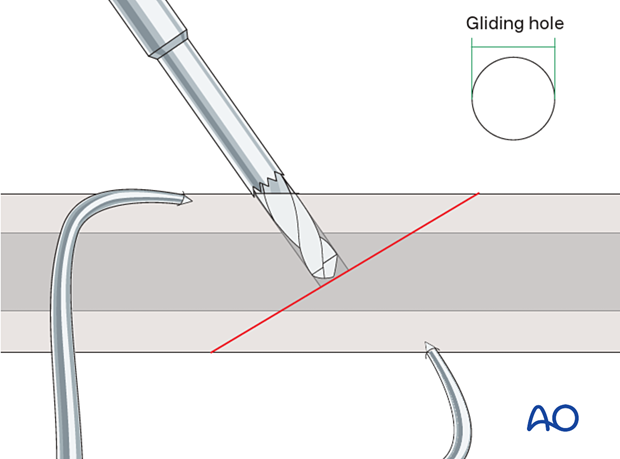 Drilling of gliding hole