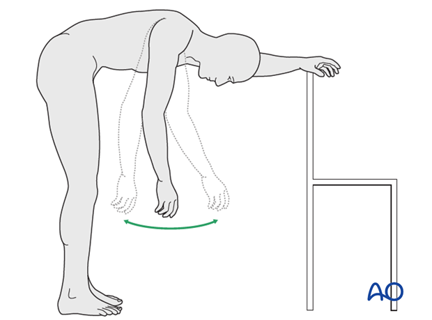 As soon as pain permits, pendulum exercises (as illustrated) should begin. Active hand and forearm use should also be ...