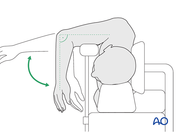 Position the operated arm with the shoulder with 90° flexion over a support or bolster with appropriate padding.