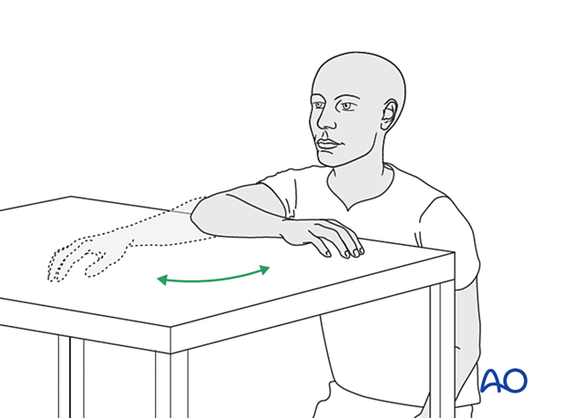 Flexion/extension of the arm at the elbow in a gentle sweeping movement on the tabletop
