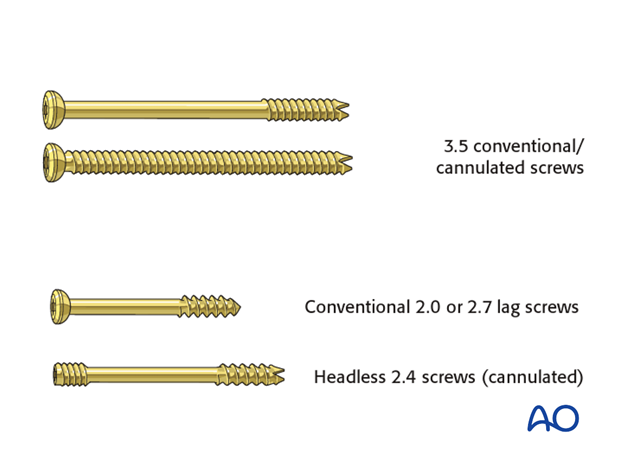 orif lag screw fixation