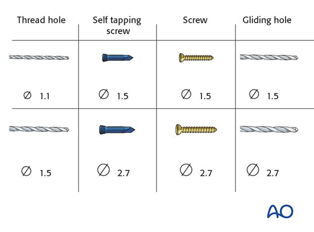 Radial head lag screw – Screw sizes