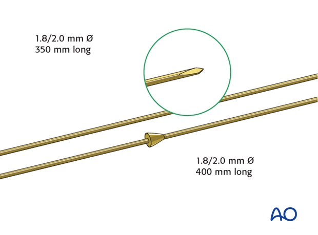 Reduction wires for full ring external fixation