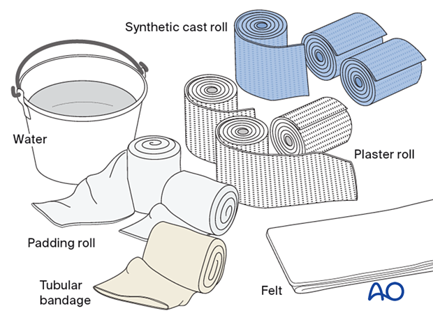 Material for cast application