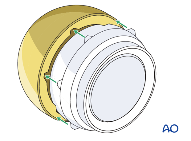 Constrained bearing